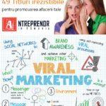 Marketing online 49 Titluri irezistibile pentru promovarea afacerii tale