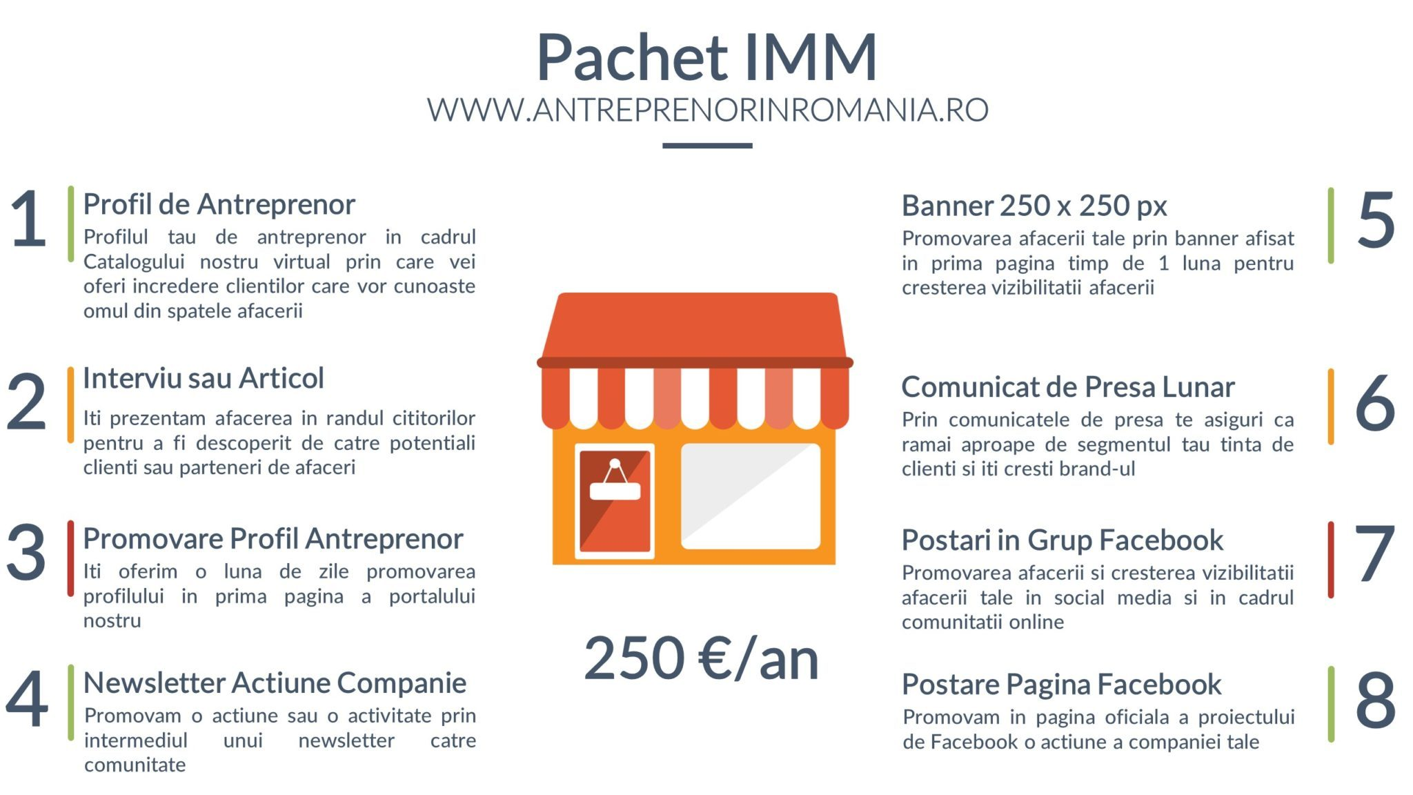 Pachet IMM promovare firme, companii, startups