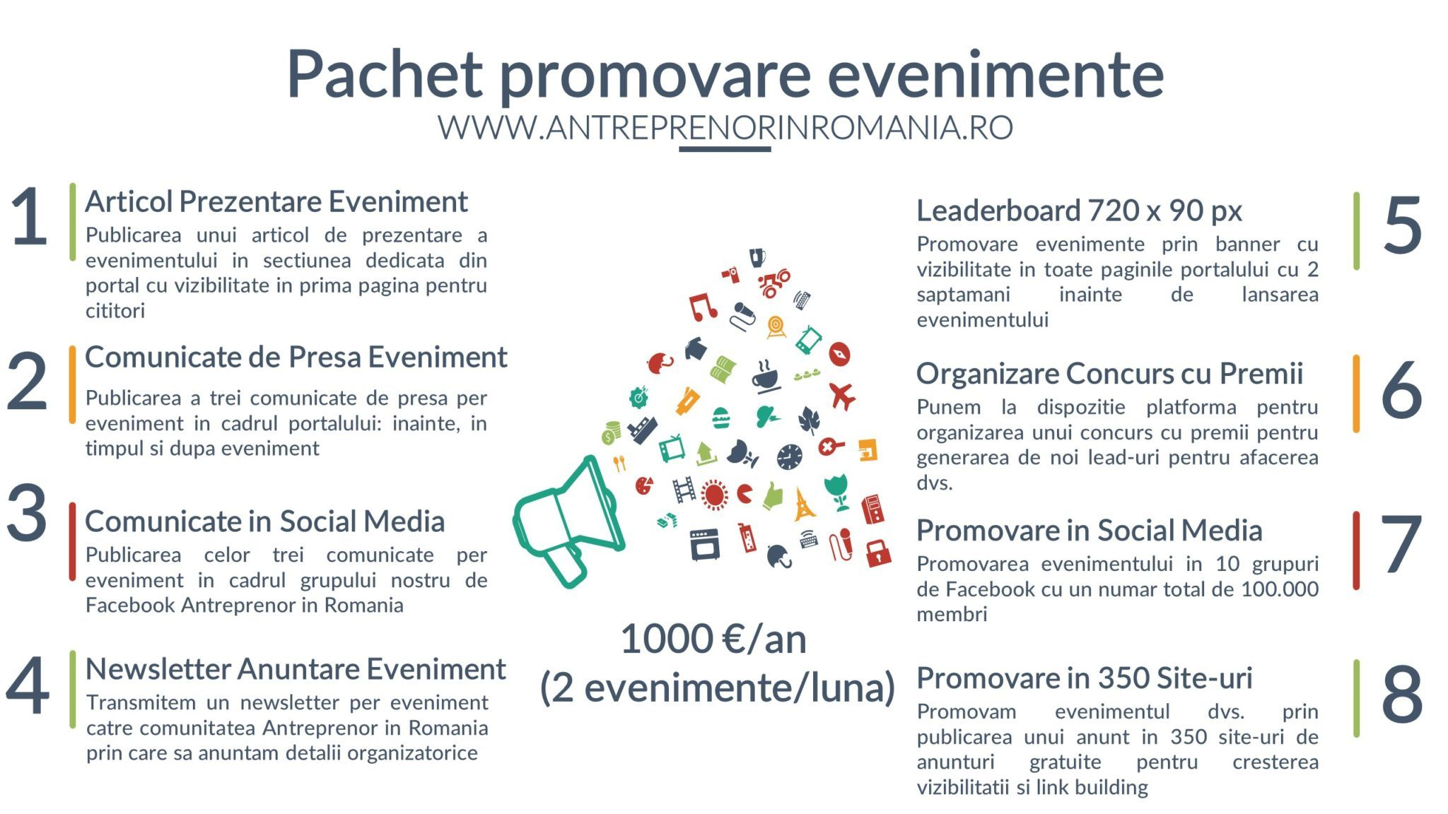 Memership Antreprenor in Romania
