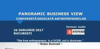 Panoramic Business View